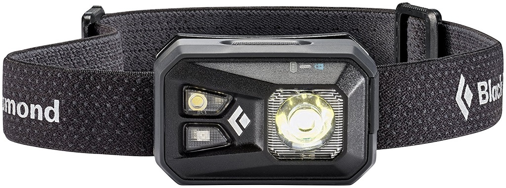 Best Headlamps Of 2019 Products And Buyer S Guide Best