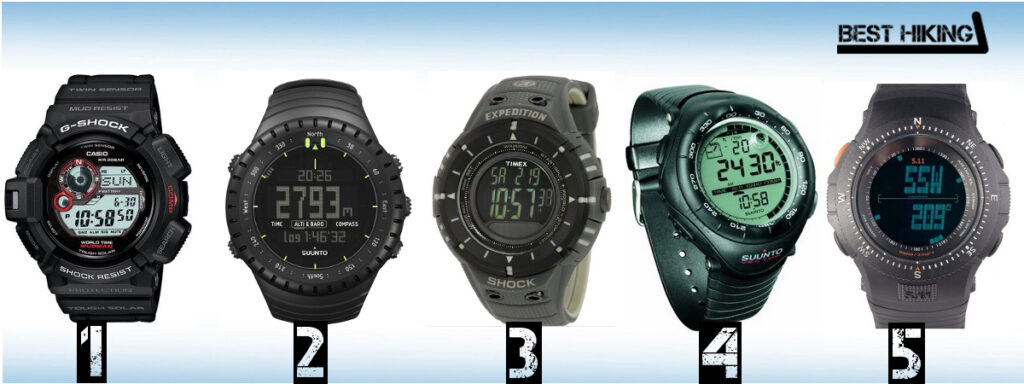 The Best Five Military Watches