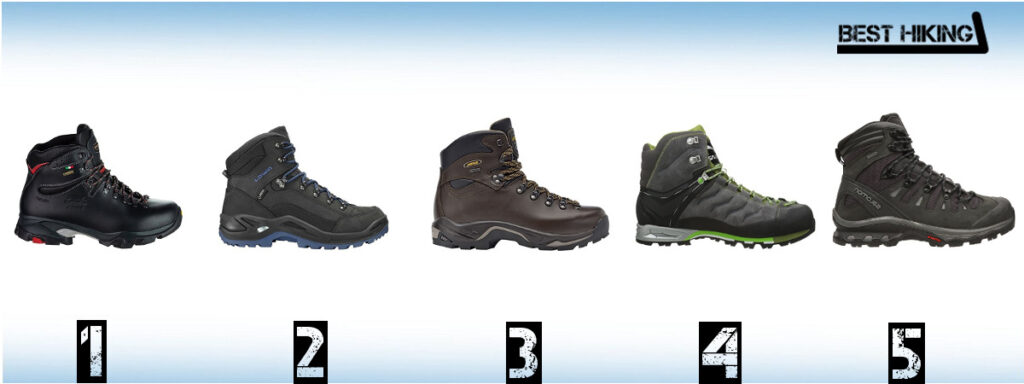 Best Backpacking Boots
