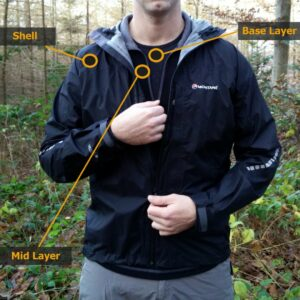 Hiking Clothing Guide - Layered Garment System