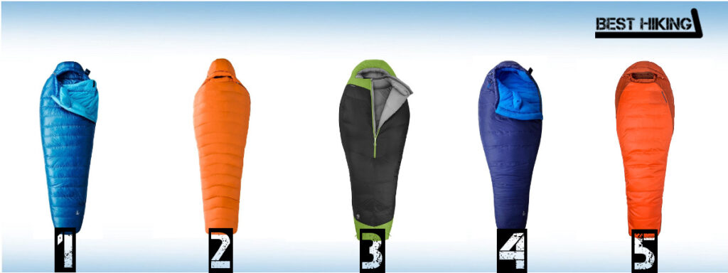 new concept 77c7a 3294e Best Winter Sleeping Bags for Backpacking in 2019 - Best Hiking