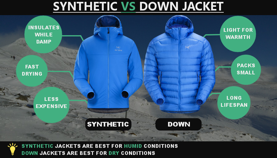 Down vs Synthetic Jackets - Difference