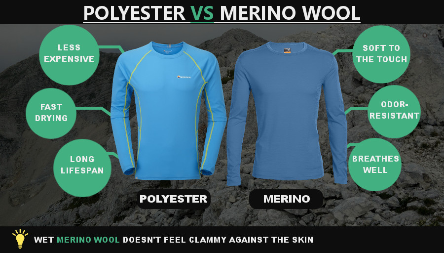 Merino vs Polyester - Difference
