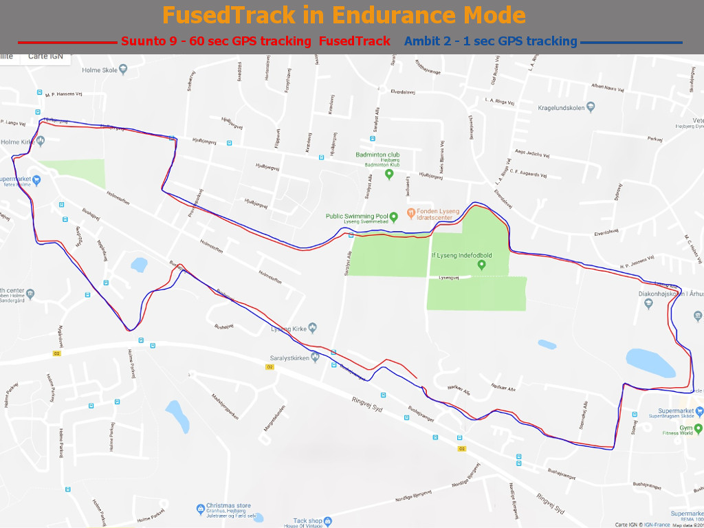 FusedTrack in Endurance Mode