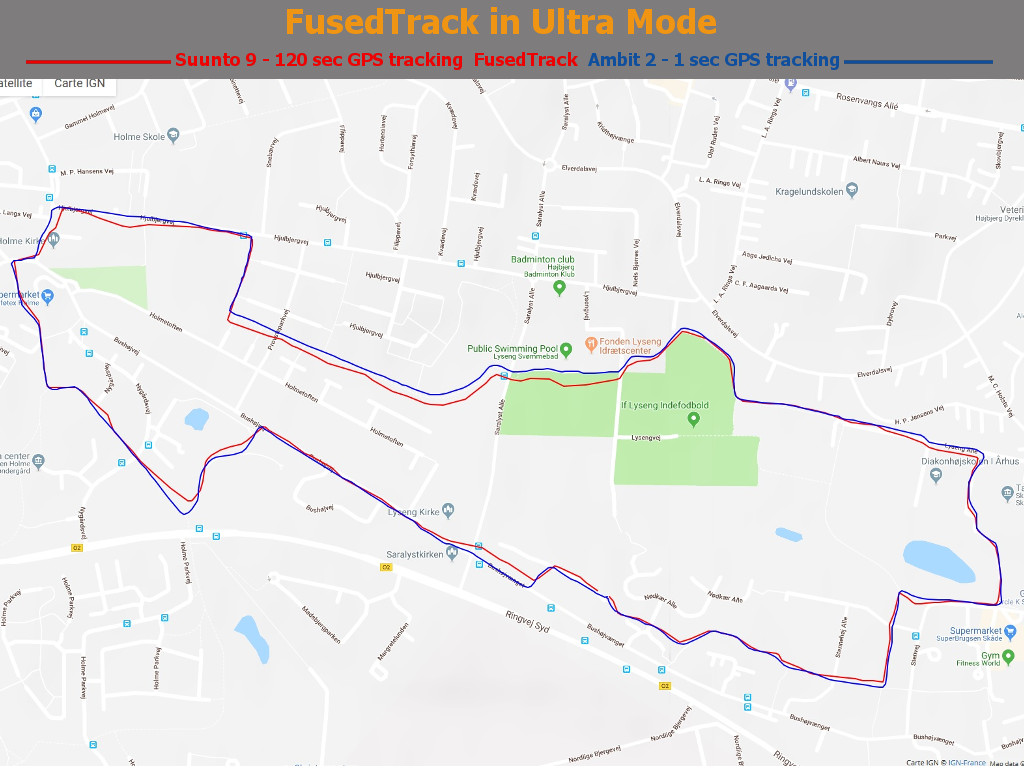 FusedTrack in Ultra Mode