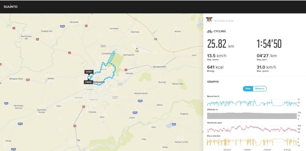 Suunto Web App: I got to see some pages of the web app under development