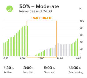 Inaccurate drop in resources after easy 20-minute bike ride